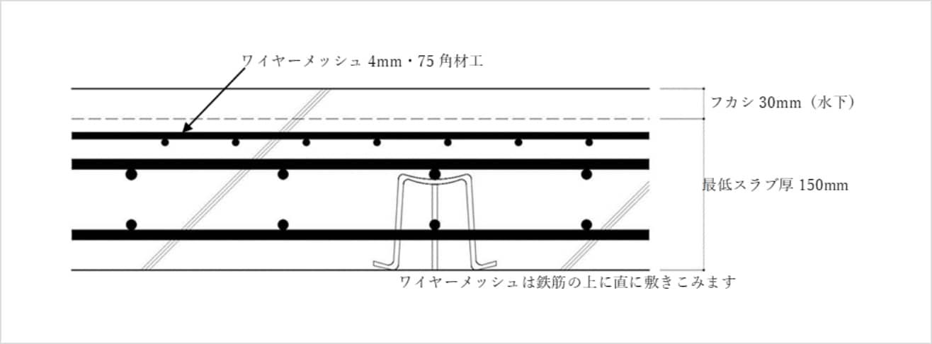 屋根の技術基準
